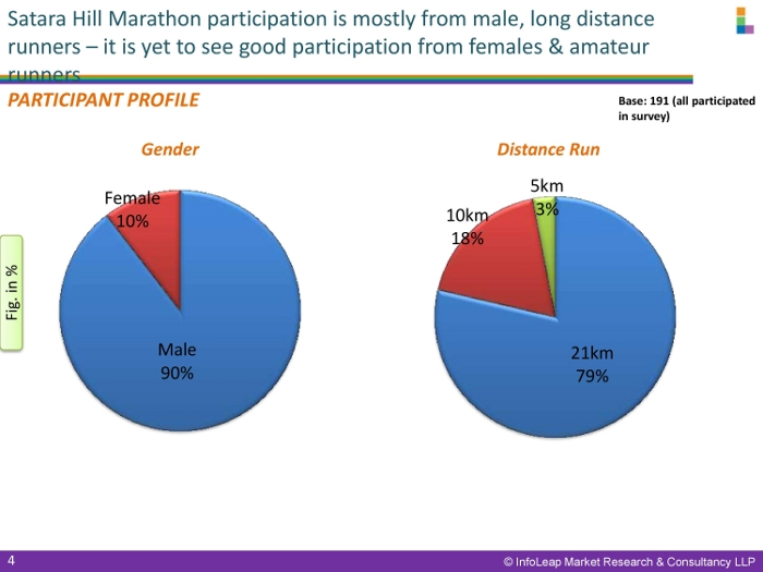 PSHM Post Race Survey Findings-page-004