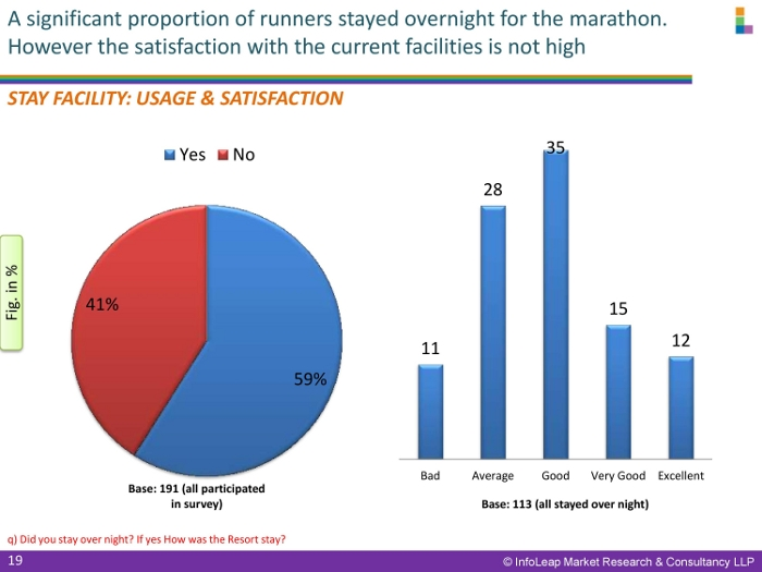 PSHM Post Race Survey Findings-page-019