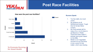 Mirchi Neon Run 2016 - Post Race Survey Results (2)