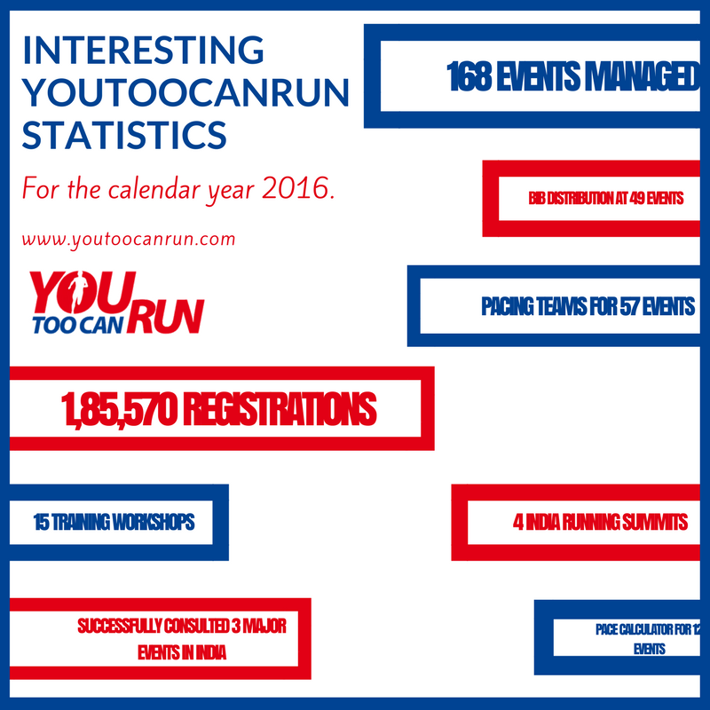 RACES Statistics