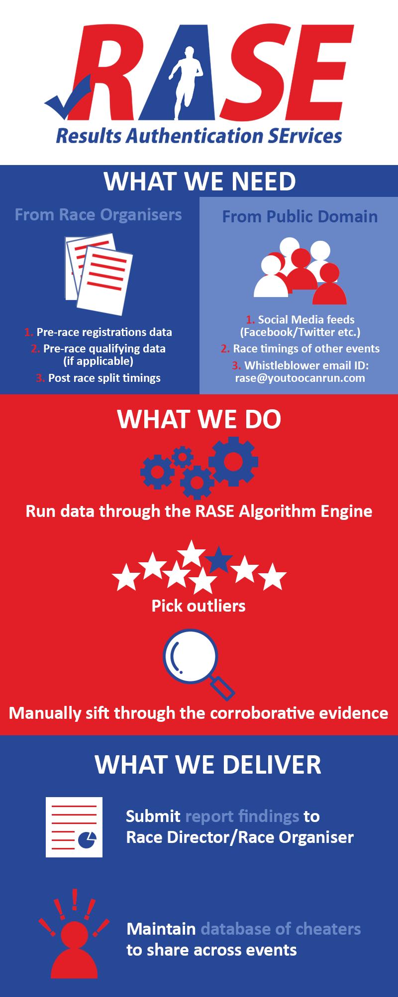rase_infographic_v01c (2)